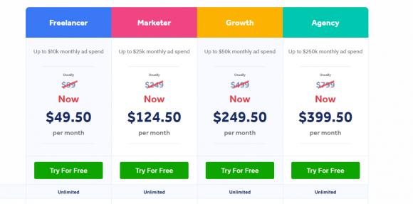 Adzooma Pro Pricing