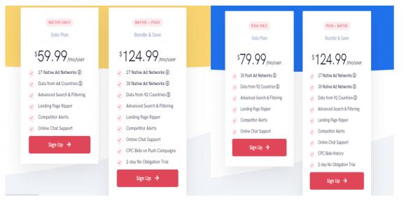 Anstrex Pricing