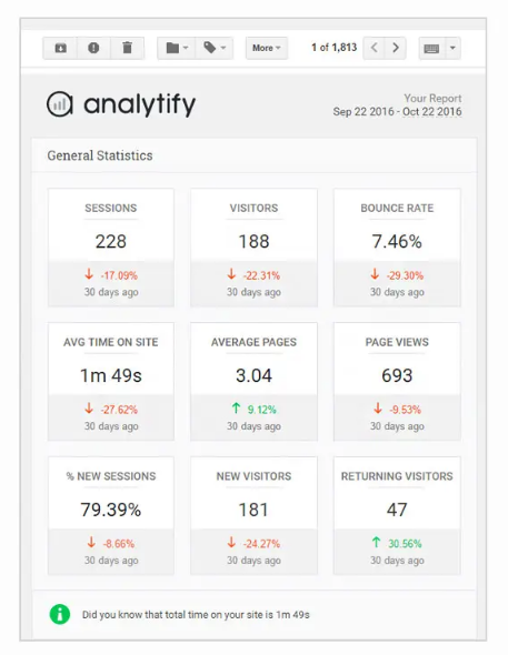 Automated Email Reports