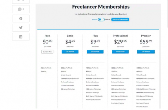 Freelancer-Pricing