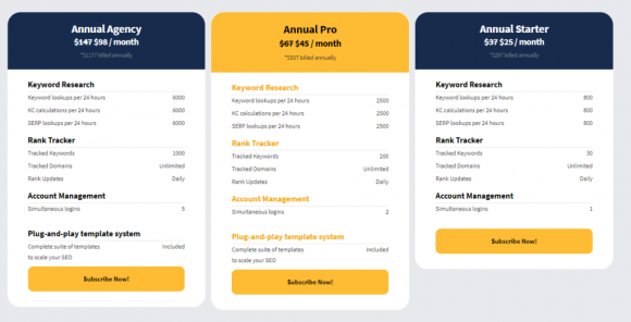 LongTailPro-Pricing