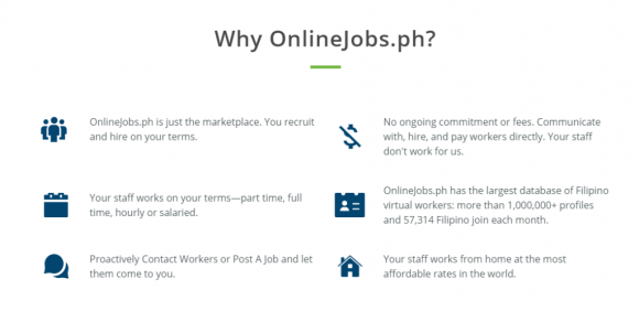 Online Jobs Features