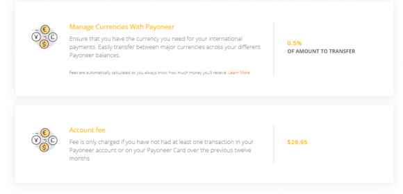 Payoneer Pricing