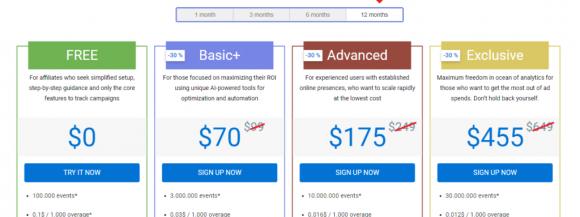 PeerClick-Pricing