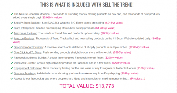 Sell The Trend Features