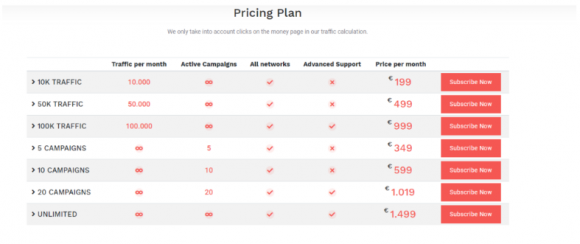 TrafficShield-Pricing