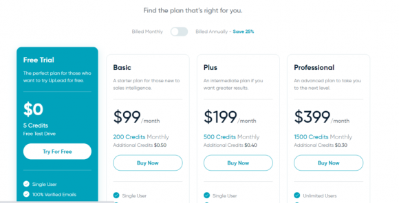 UpLead Pricing