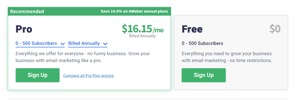 AWeber Coupon Code and Pricing