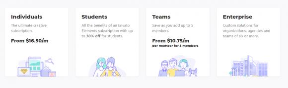 envato-elements-pricing