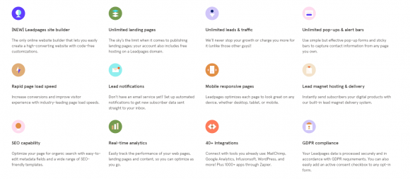 Features of Leadpages