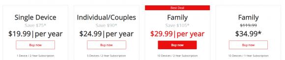 McAfee Pricing