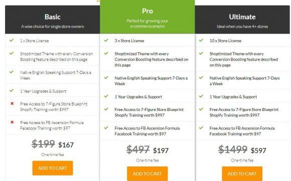 Shoptimized Pricing