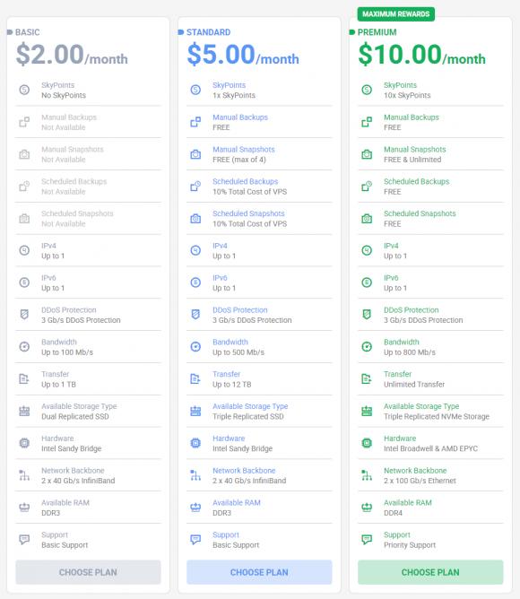 skysilk-pricing