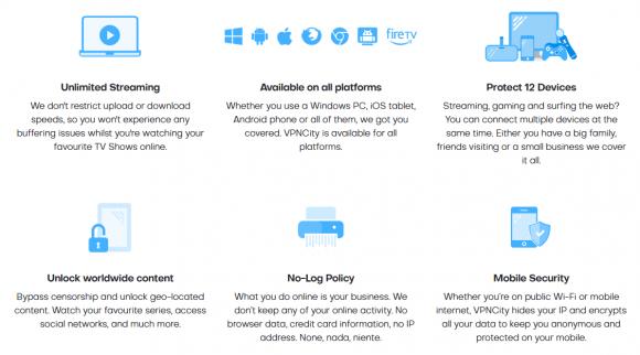 VPNCity Features